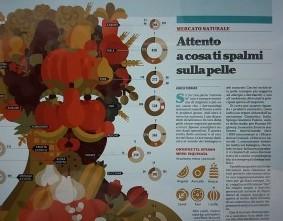 cosmesi naturale di Agnese Ferrara, La Repubblica 5 settembre 2017